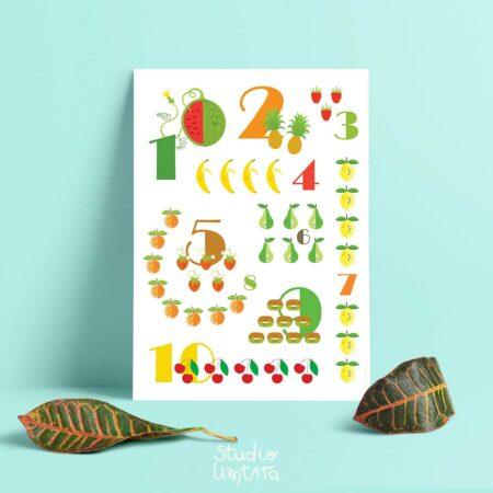 Fruit poster tellen
